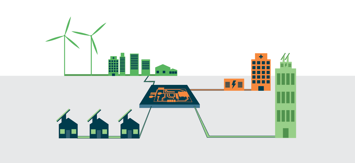 Microgrids: A Relaying Perspective