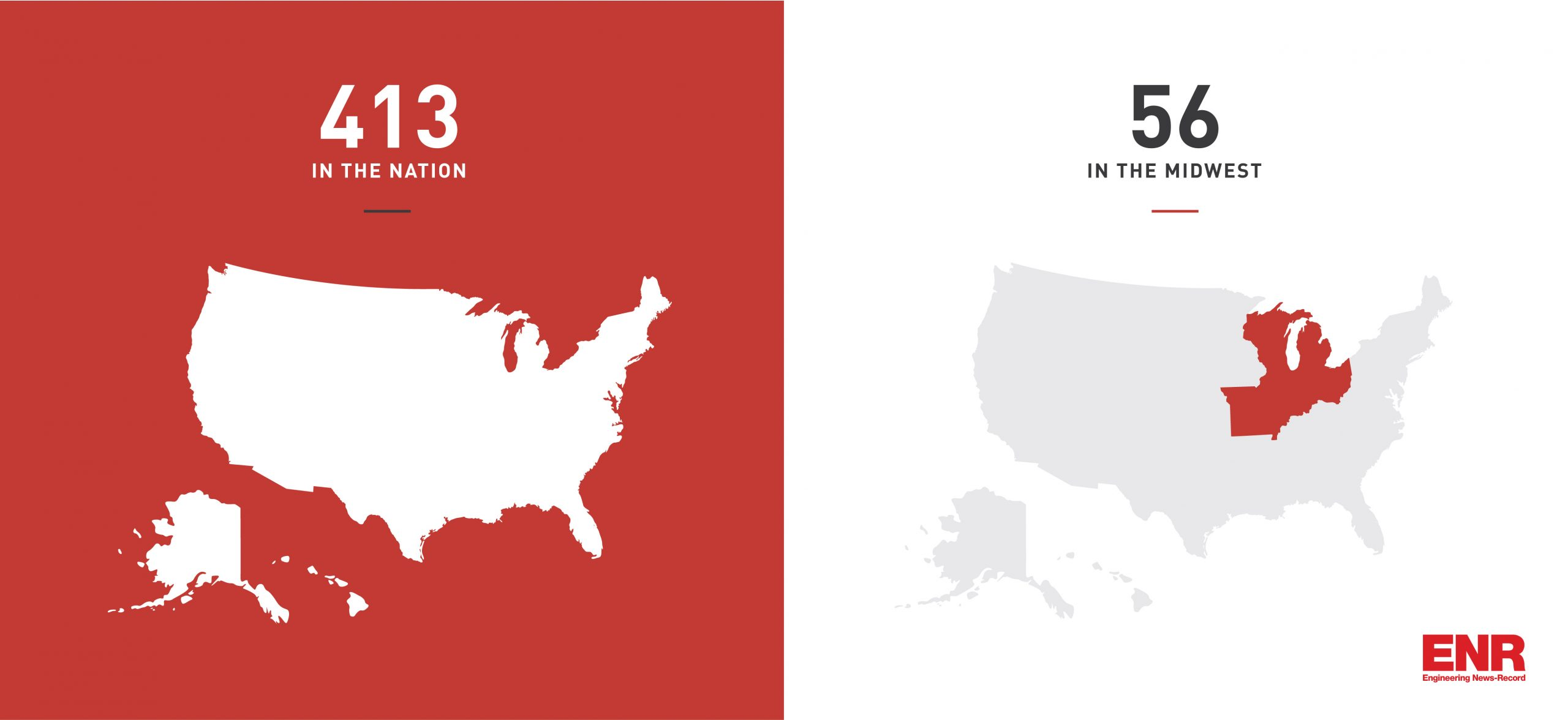Primera ranked in 2021 ENR Top Design Firms Lists